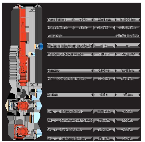 Pileco-D12-42-Data-Sheet