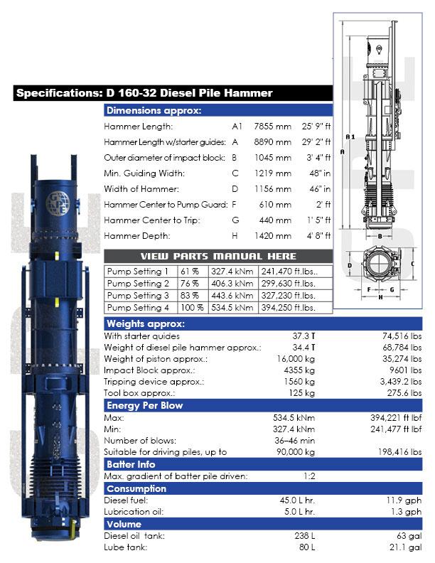 Pileco-D138-32