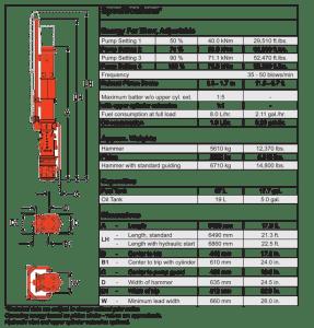 Pileco-D25-42