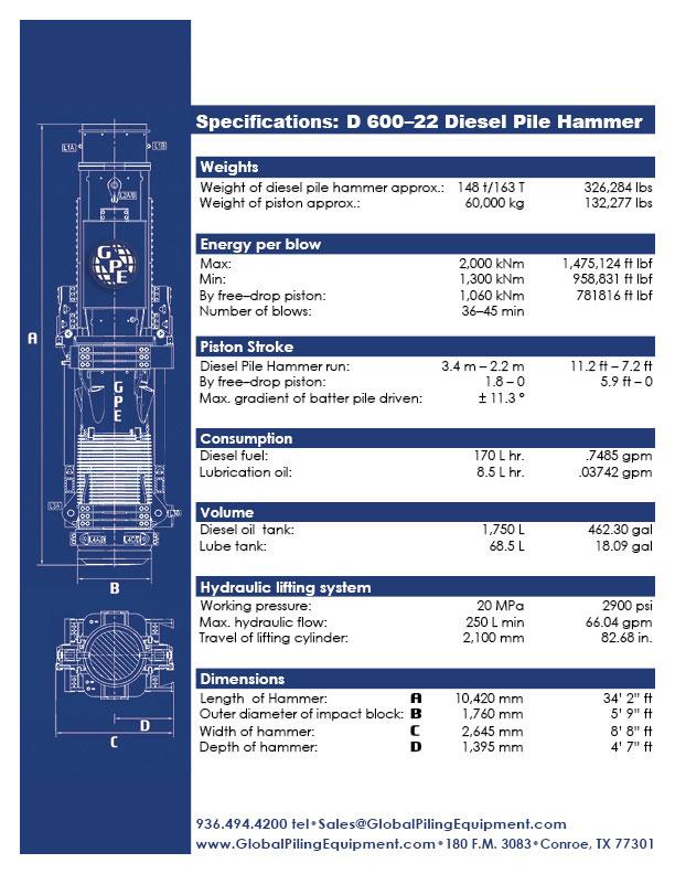 HammerD600-22